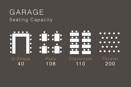 Garage Seating Capacity at Roam Galleria